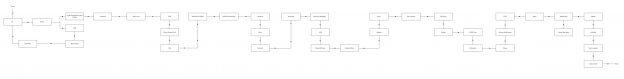 Diagramm_Rube-Goldberg-Lauf-der-Dinge-Electronic-Circuit-Feedback-Machine_PaidiaInstituteFeedbackLaboratory_2015