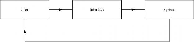 feedback-user-system